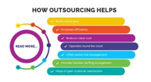 outsourcing VBC 1